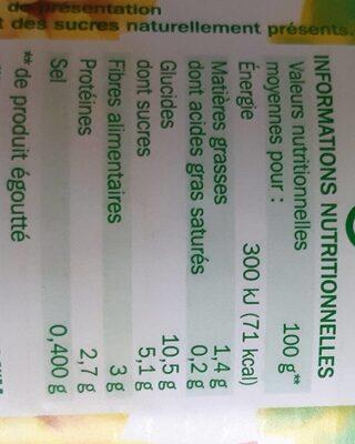 Maïs croquant sans sucres ajoutés - Informations nutritionnelles - fr