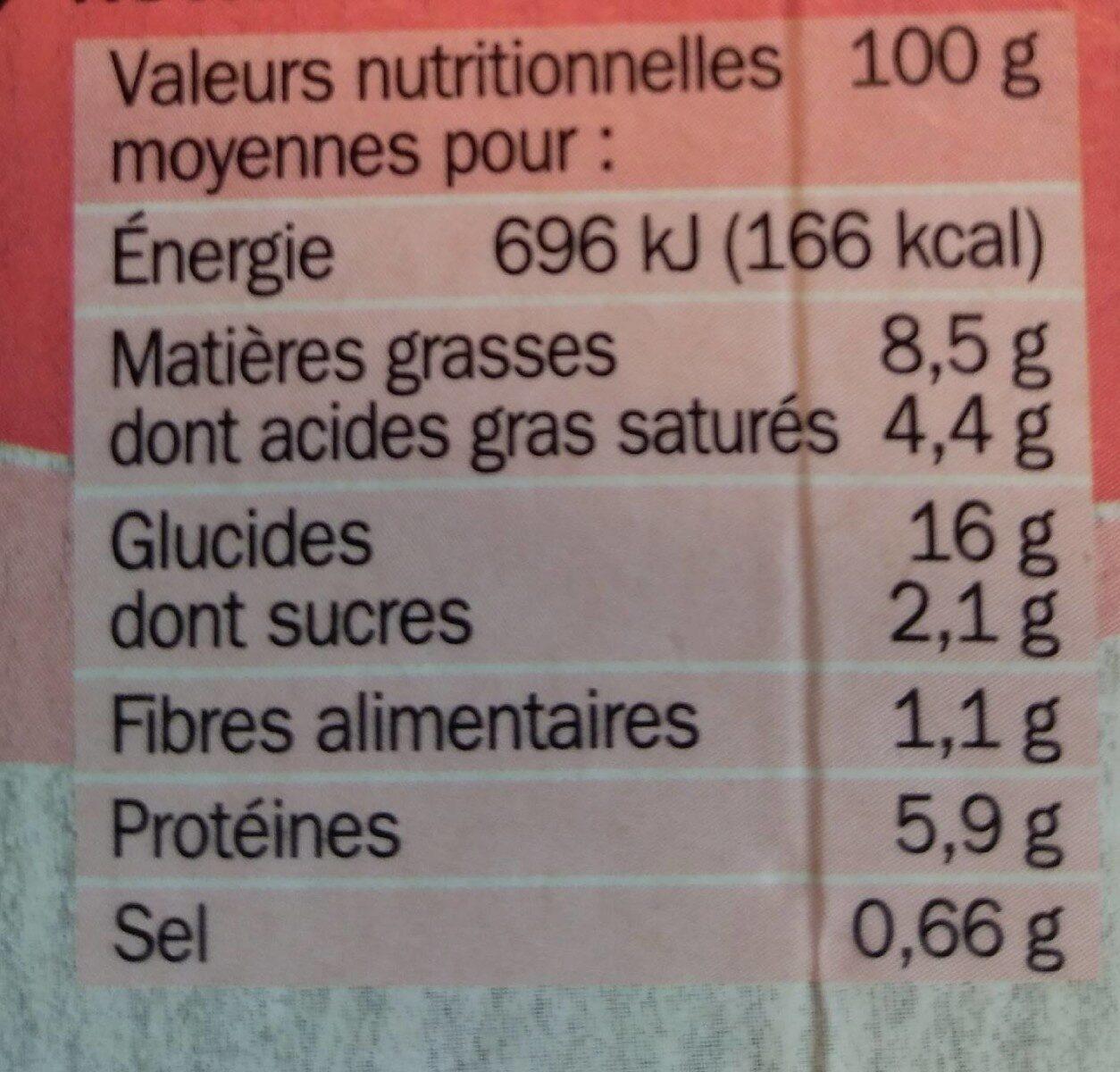 Fusilli à la Carbonara - Nutrition facts - fr