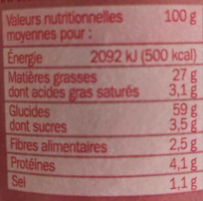Tuiles gout bacon - tube - Voedingswaarden - fr