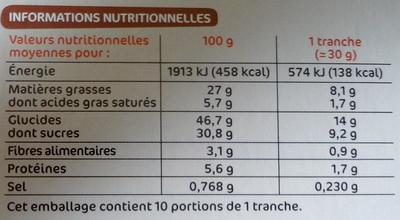 Gâteau tout chocolat - Voedingswaarden