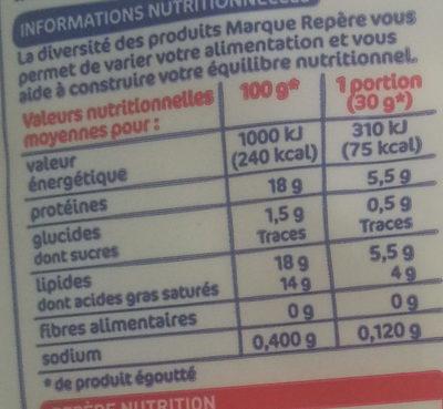 Mini billes de mozza 18%mg150g - Nutrition facts - fr