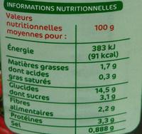 Ravioli aux 4 légumes - Nutrition facts
