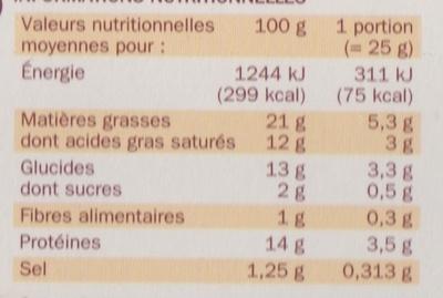 Chèvre à dorer 12% Mat. Gr. x 4 - Informations nutritionnelles