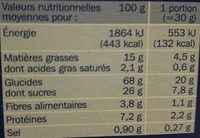 Céréales fourrées au lait - Informations nutritionnelles - fr