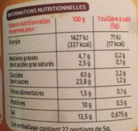 Fond de volaille déshydraté - Nutrition facts - fr