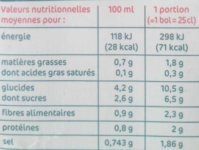 Potage gourmand carottes poireaux - Informations nutritionnelles - fr