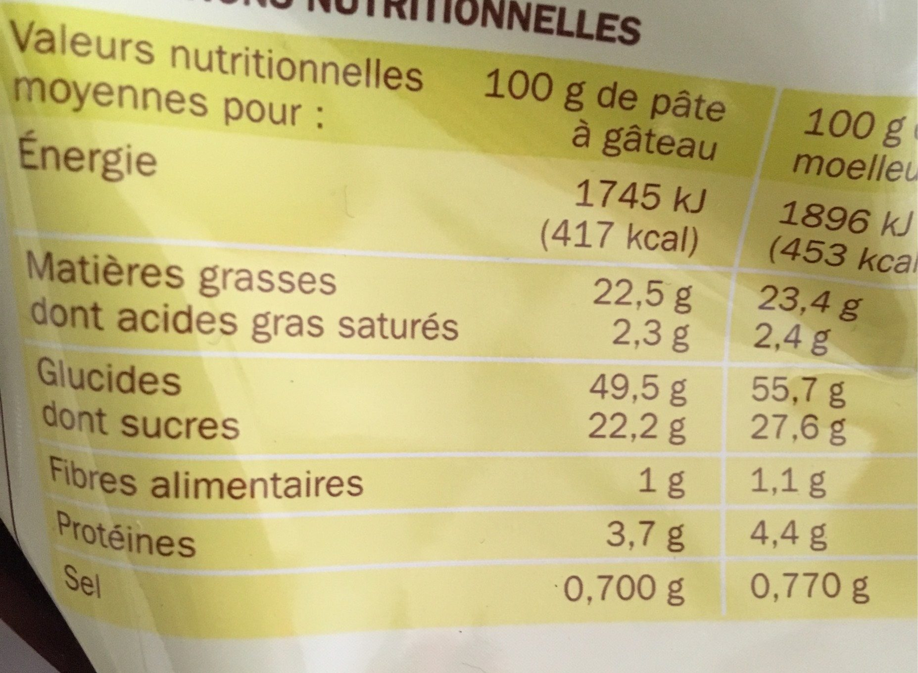 Prepa gateau moelleux citron - Nutrition facts