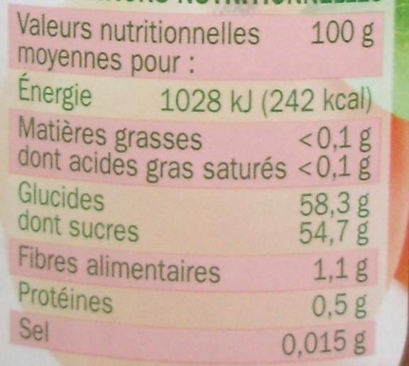 Confiture abricots - Nutrition facts - fr
