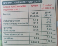 Potage gourmand tomates, oignons et basilic - Nutrition facts