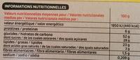 Mini marbrés chocolat x 7 - Nutrition facts