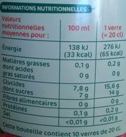 Boisson fraise framboise - Voedigswaarden