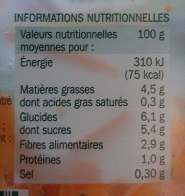Carottes rapées - Informations nutritionnelles - fr