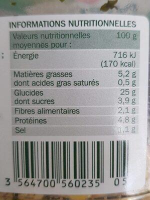 Taboulé à l'oriental - Voedingswaarden - fr