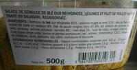 Taboulé au poulet - Voedingswaarden - fr