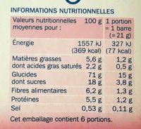 Barres céréales fruits rouges x 6 - Informations nutritionnelles - fr