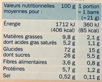 Barres céréales chocolat noir - Voedigswaarden