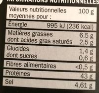 Spécialité saucisson sec - Informations nutritionnelles