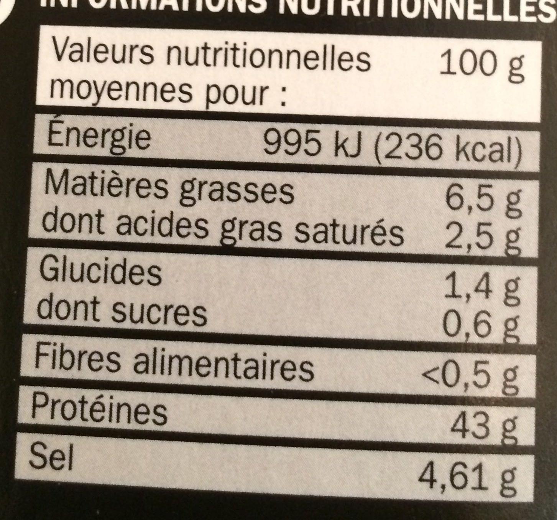 Spécialité saucisson sec - Voedingswaarden