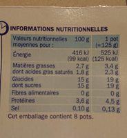 Yaourts aux Fruits rouges - Informations nutritionnelles - fr
