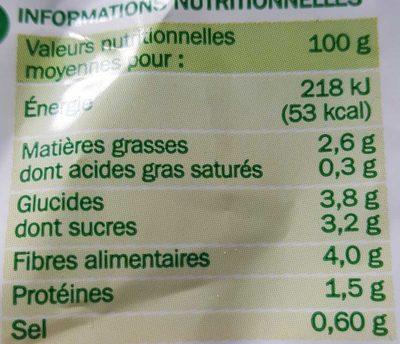Légumes vapeurs du jardin - Informations nutritionnelles