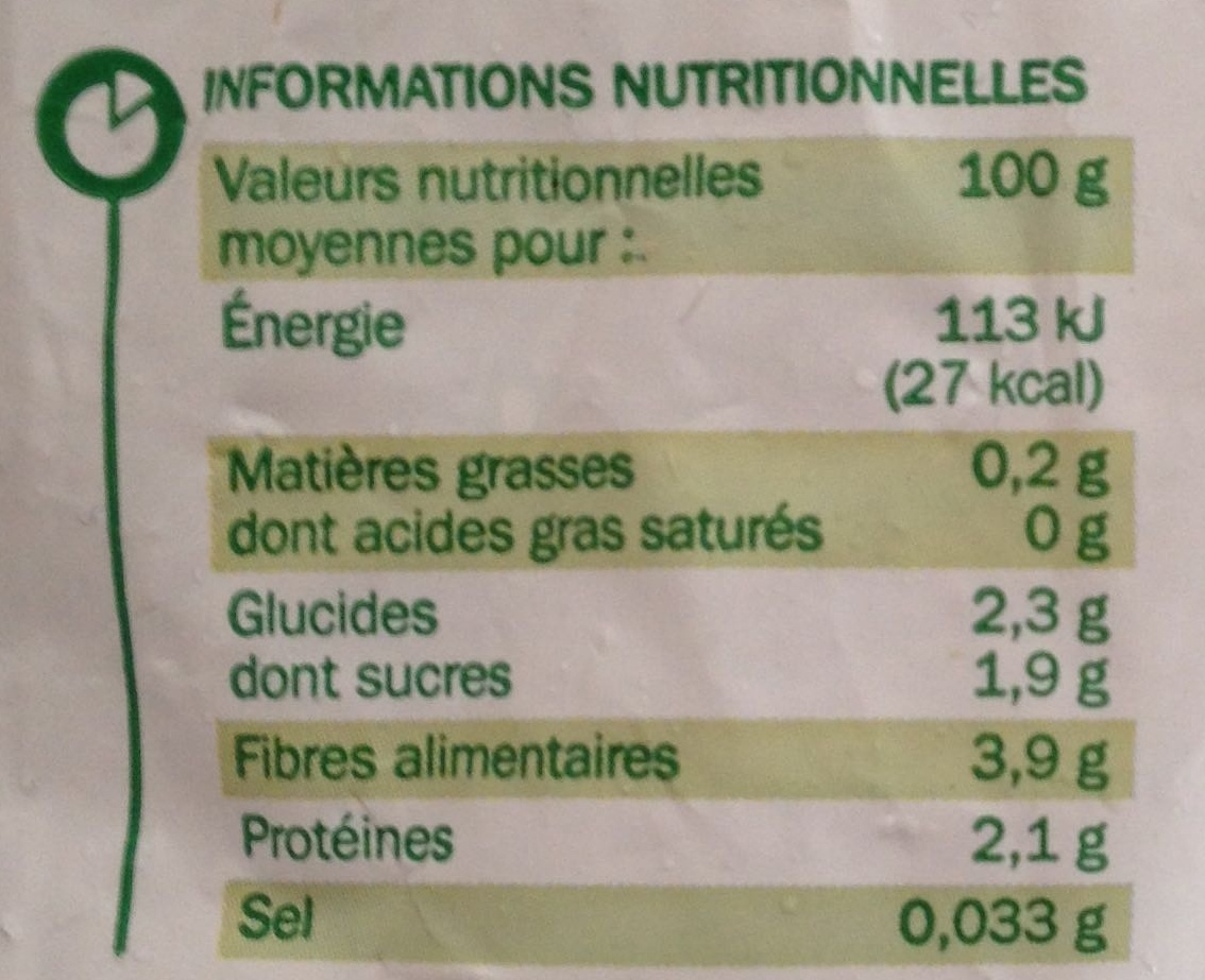 Purée Brocolis nature - Nutrition facts