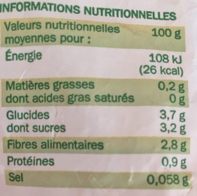 Purée de carottes nature - Informations nutritionnelles