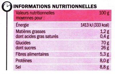 Sauce Échalote à préparer avec de l'eau - Informations nutritionnelles