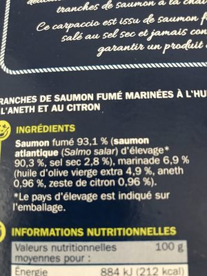 Carpaccio de saumon fumé aneth et citron - Ingredients
