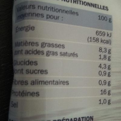 Hachés au colin au citron et persil x 2 - Informations nutritionnelles - fr