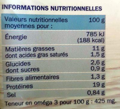 Hachés au thon à la tomate x 2 - Nutrition facts