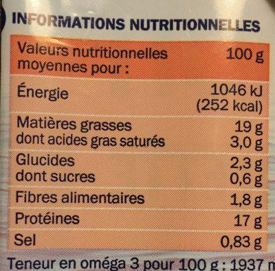Hachés au saumon à la ciboulette x 2 - Voedingswaarden