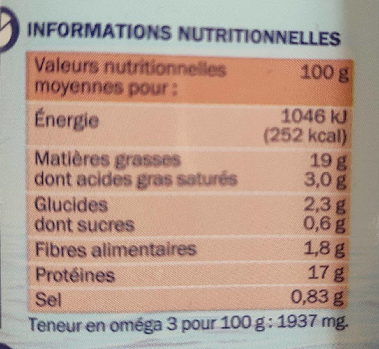 Hachés au saumon à la ciboulette x 2 - Informations nutritionnelles - fr