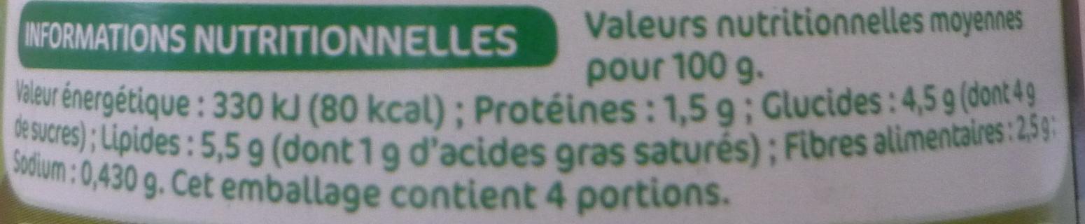 Sauce tomate olives et basilic - Informations nutritionnelles - fr