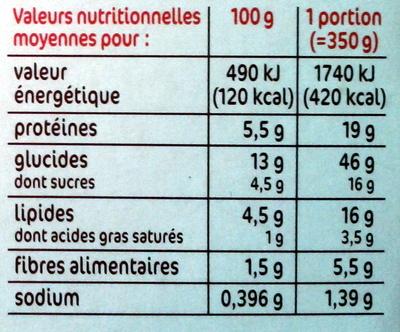 Tajine de bœuf, Légumes du soleil - Nutrition facts
