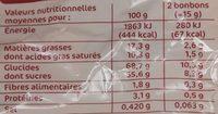 Bonbons caramel enrobés de chocolat - Informations nutritionnelles