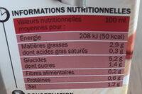 Sauce Madère - Informations nutritionnelles - fr