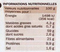 Tartines croustillantes aux céréales - Nutrition facts - fr