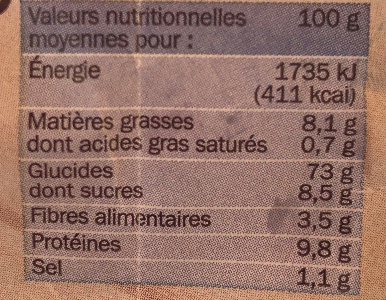 Petits pains grillés au froment - Informations nutritionnelles