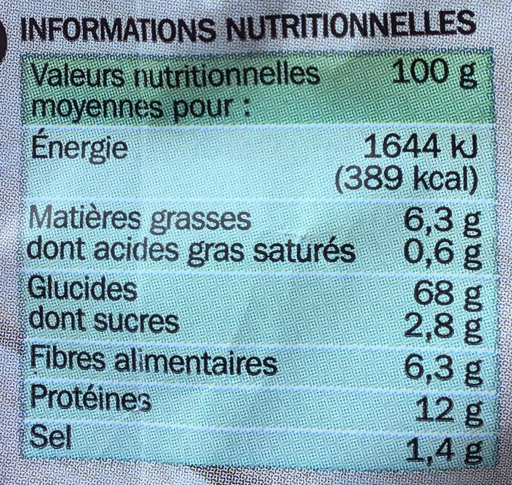 Petits pains grillés au blé complet sans sucres ajoutés - Voedingswaarden