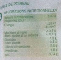 """Poireaux de """"notre jardin"""" - Nutrition facts"""