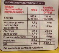 Pain de mie sandwich complet - Informations nutritionnelles