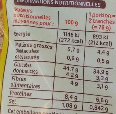Pain de mie complet spécial sandwich - Informations nutritionnelles