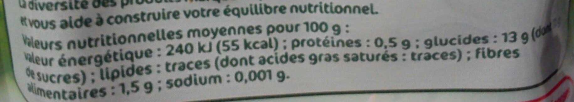 Compote Pomme - Fraises - Nutrition facts - fr