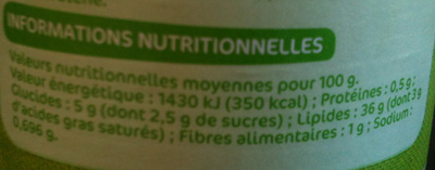 Sauce Béarnaise - Informations nutritionnelles