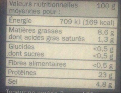 Petites tranches de saumon fumé - Informations nutritionnelles - fr