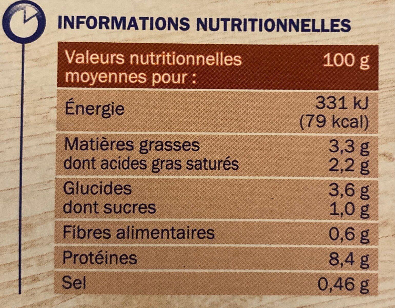 Colin d'Alaska à la Parisienne - Nutrition facts - fr