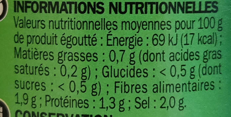 Cornichons extra-fin tirette - Informations nutritionnelles