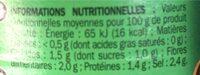 Cornichons ef 360g pne - Informations nutritionnelles - fr
