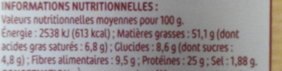 Cacahuètes à l'ancienne grillées et salées - Informations nutritionnelles