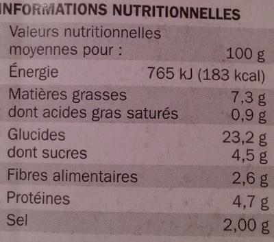 4 nems crevettes-crabe - Nutrition facts